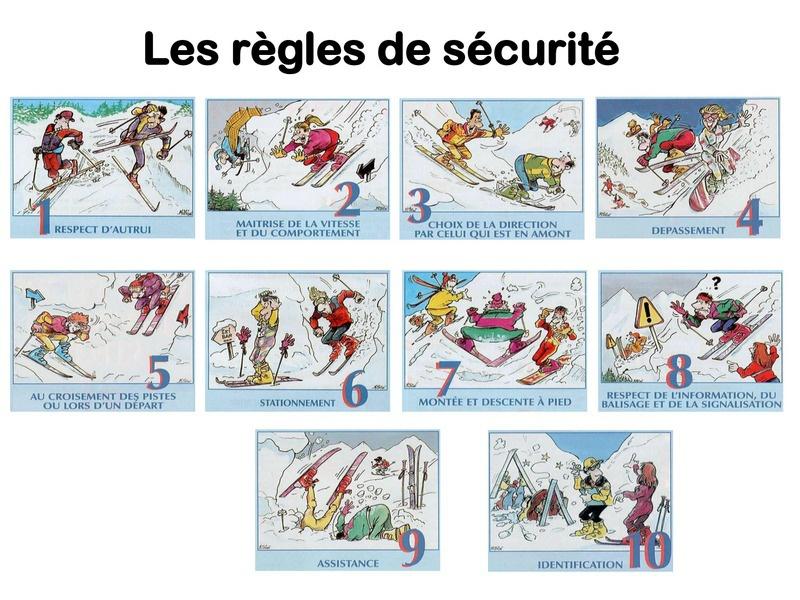 Les règles du Skieurs